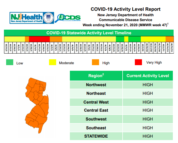 Aug. 16 Somerset County COVID-19 Update: 115 Weekend Cases